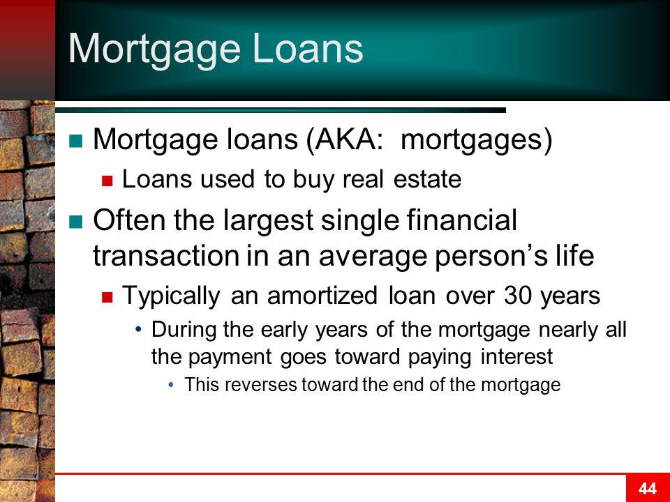 Mortgage Loans Mortgage loans (AKA: mortgages)