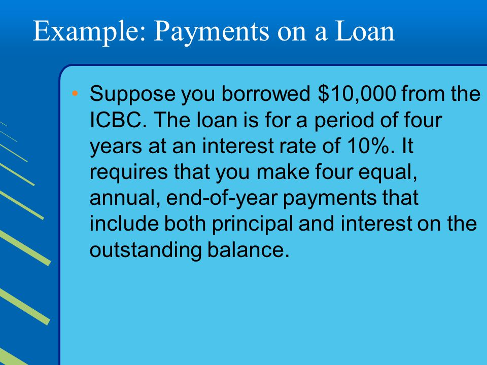 Example: Payments on a Loan