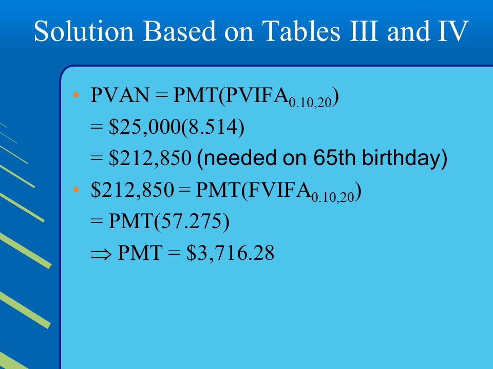 Solution Based on Tables III and IV