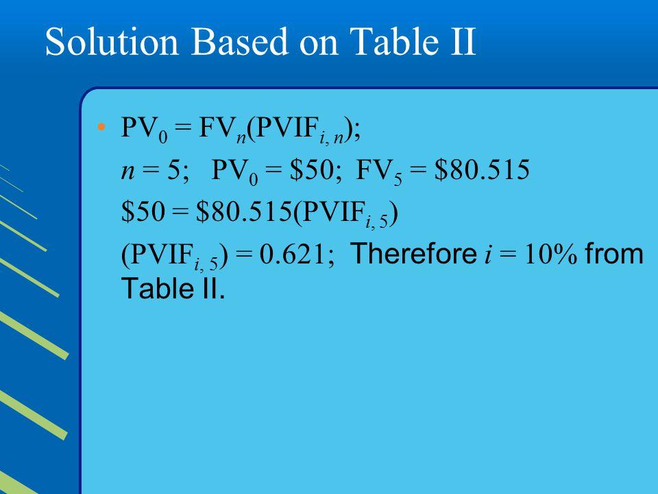 Solution Based on Table II