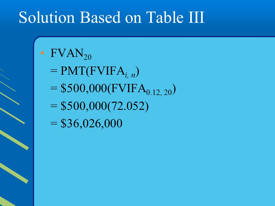 Solution Based on Table III