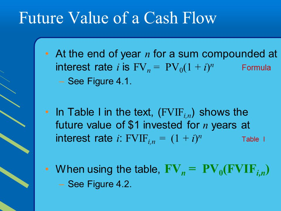 Future Value of a Cash Flow