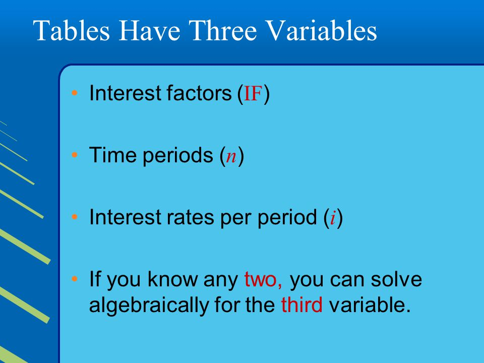 Tables Have Three Variables