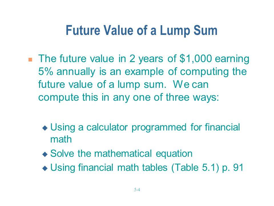 Future Value of a Lump Sum