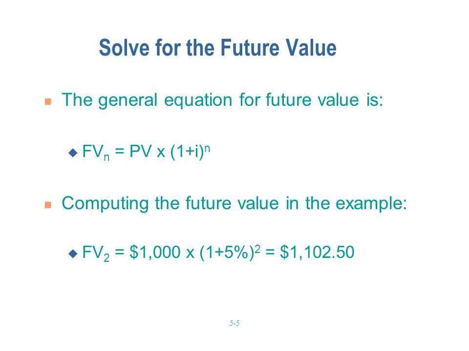 Solve for the Future Value