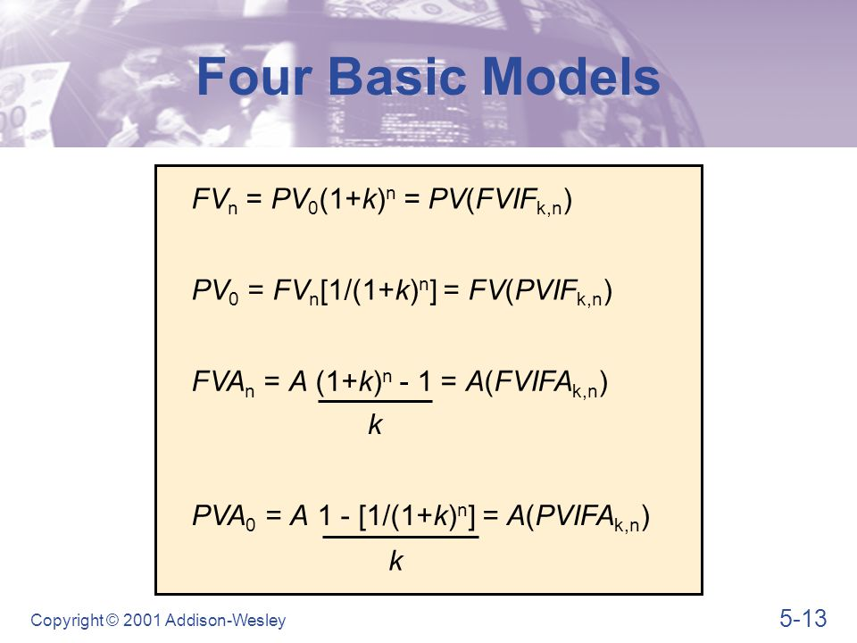 Future Value Example Algebraically and Using FVIF Tables