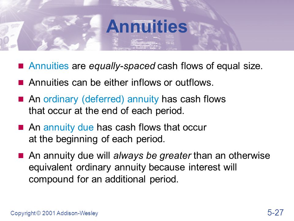 Annuities Table 5.1