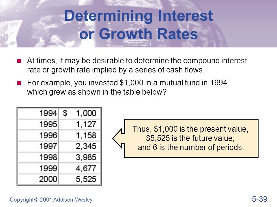 Determining Interest or Growth Rates