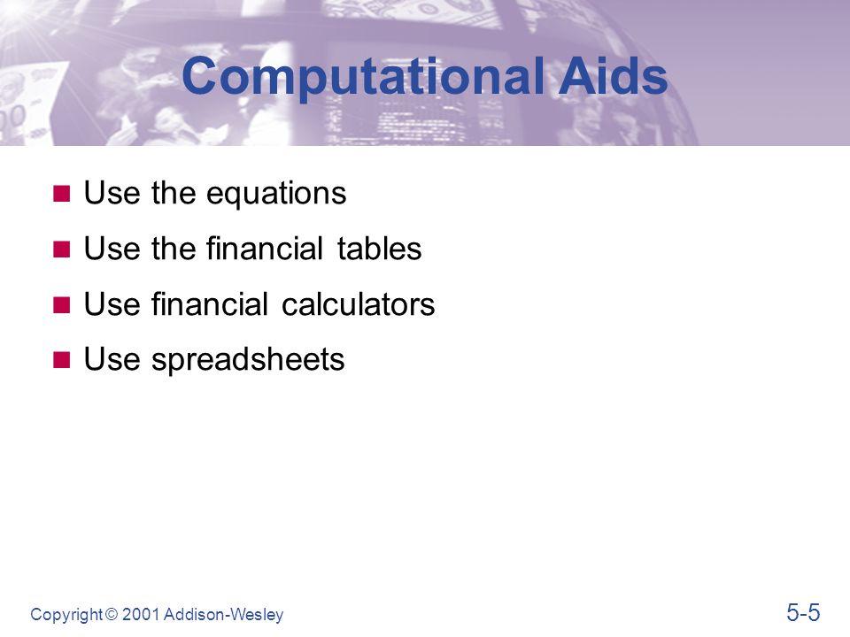 Computational Aids Figure 5.1