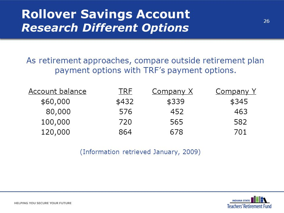 Rollover Savings Account Research Different Options