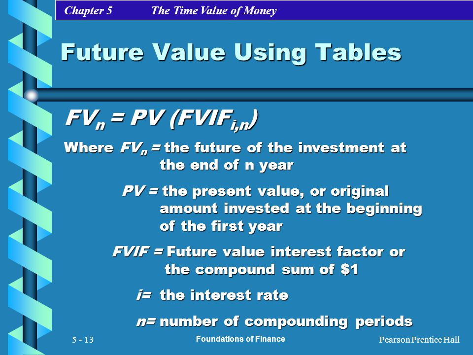 Future Value Using Tables