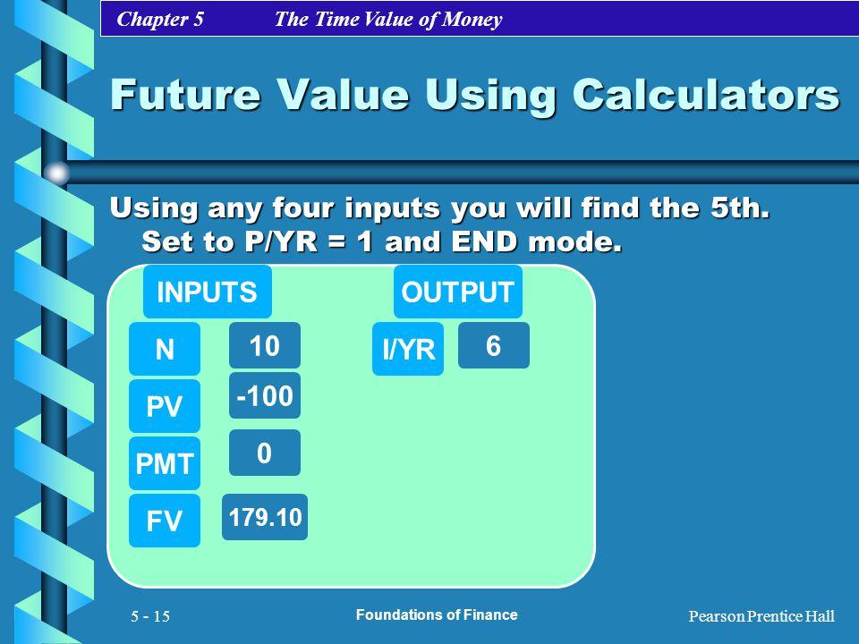 Future Value Using Calculators