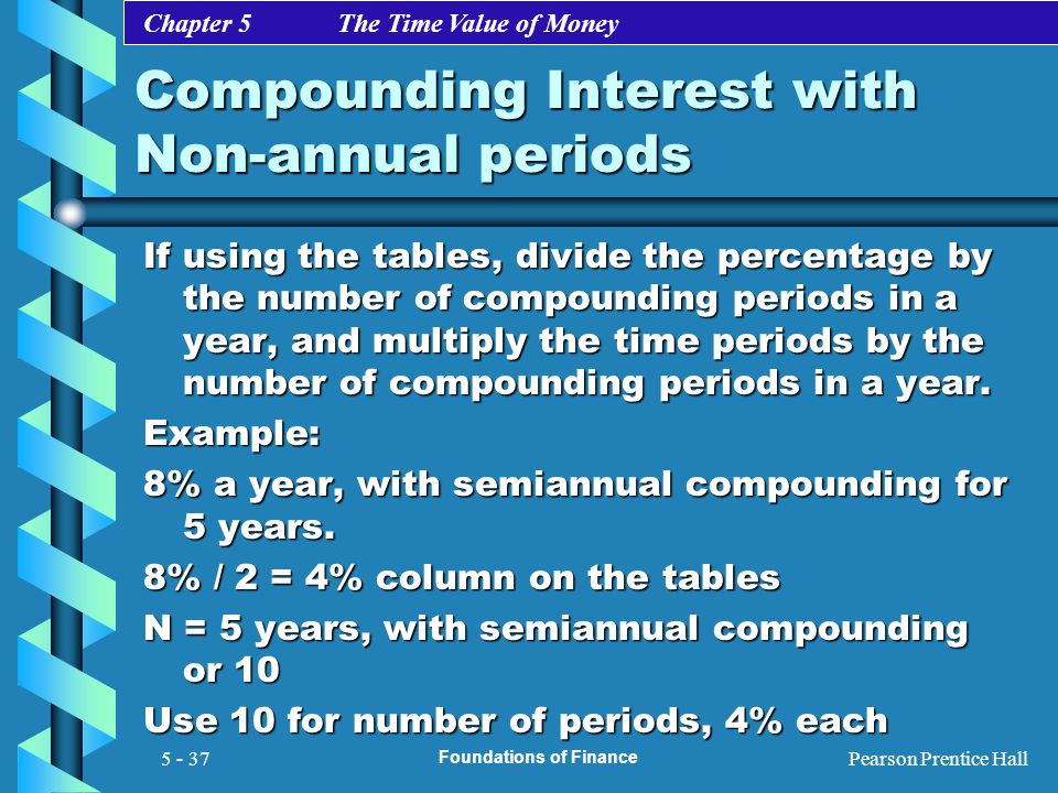 Compounding Interest with Non-annual periods
