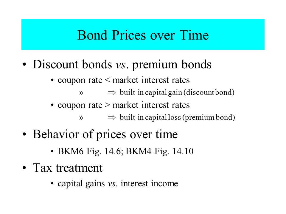 Bond Prices over Time Discount bonds vs. premium bonds