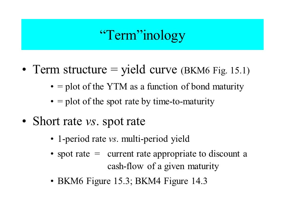 Term inology Term structure = yield curve (BKM6 Fig. 15.1)