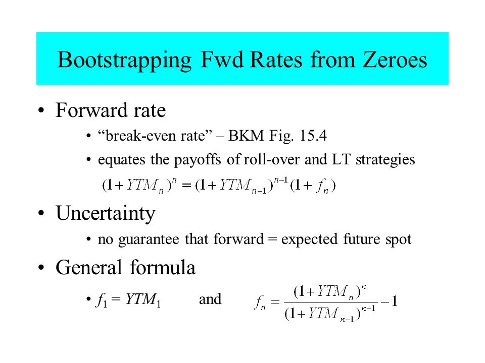 Bootstrapping Fwd Rates from Zeroes