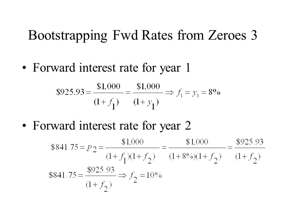 Bootstrapping Fwd Rates from Zeroes 3