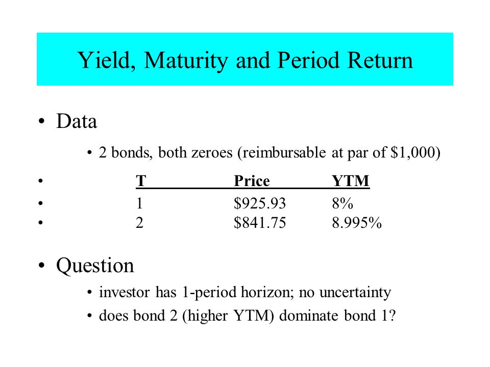 Yield, Maturity and Period Return