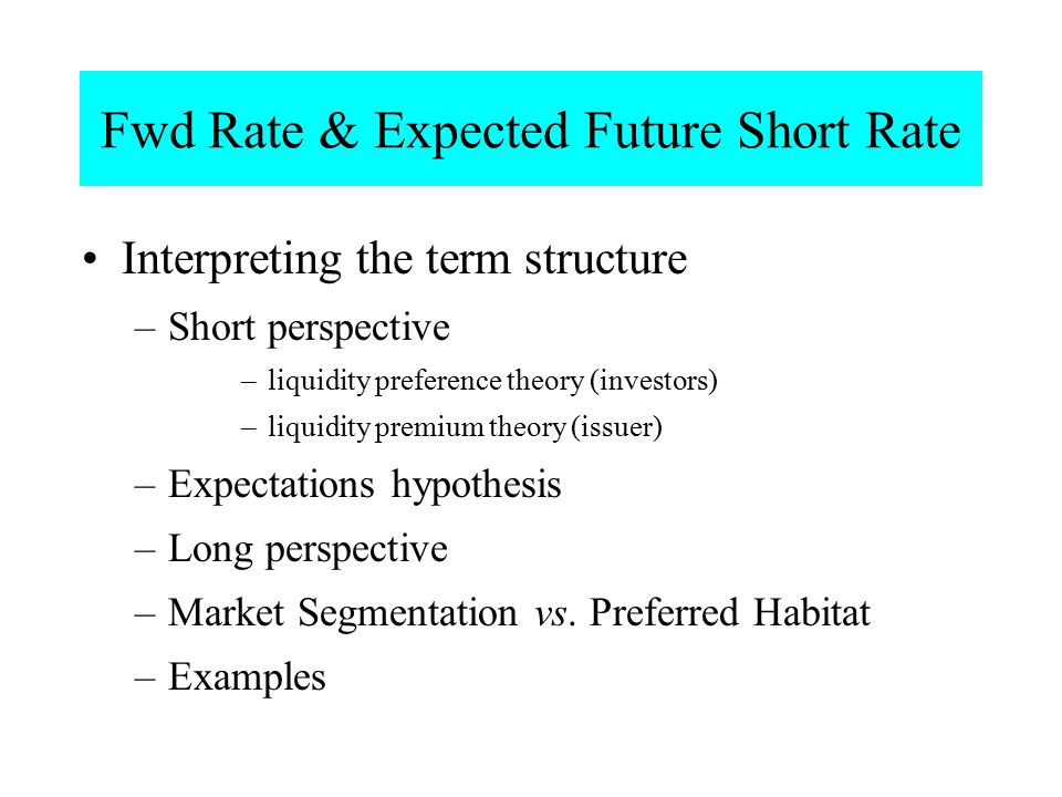 Fwd Rate & Expected Future Short Rate
