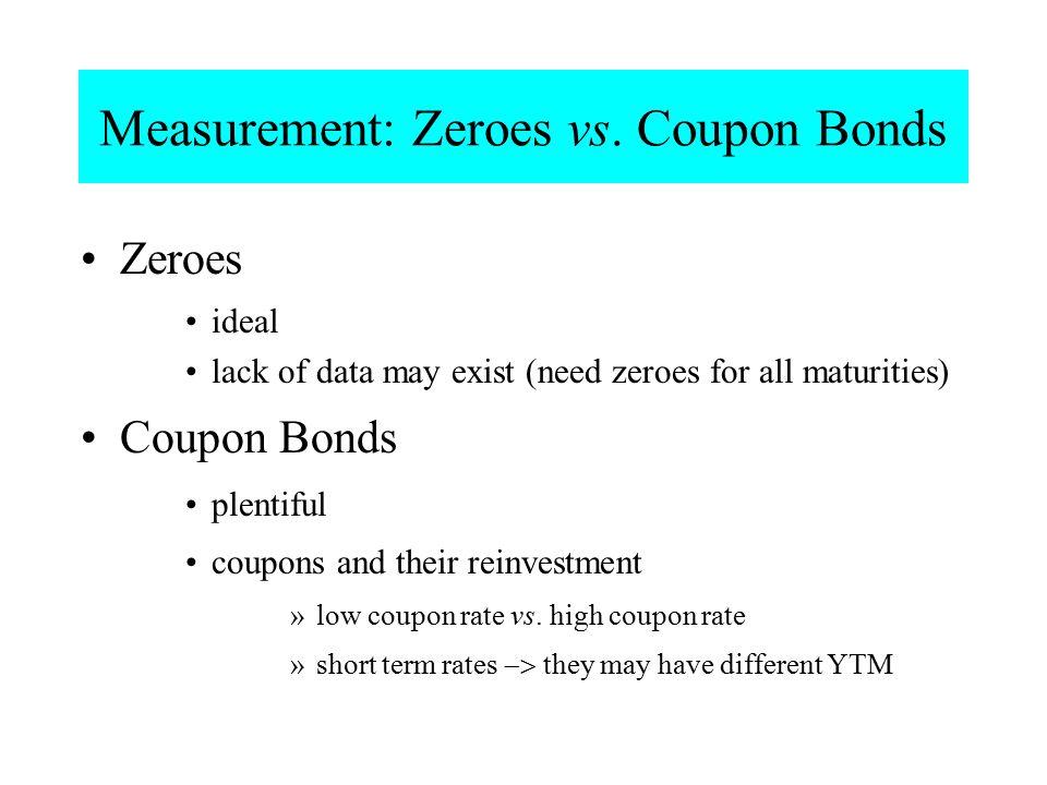 Measurement: Zeroes vs. Coupon Bonds