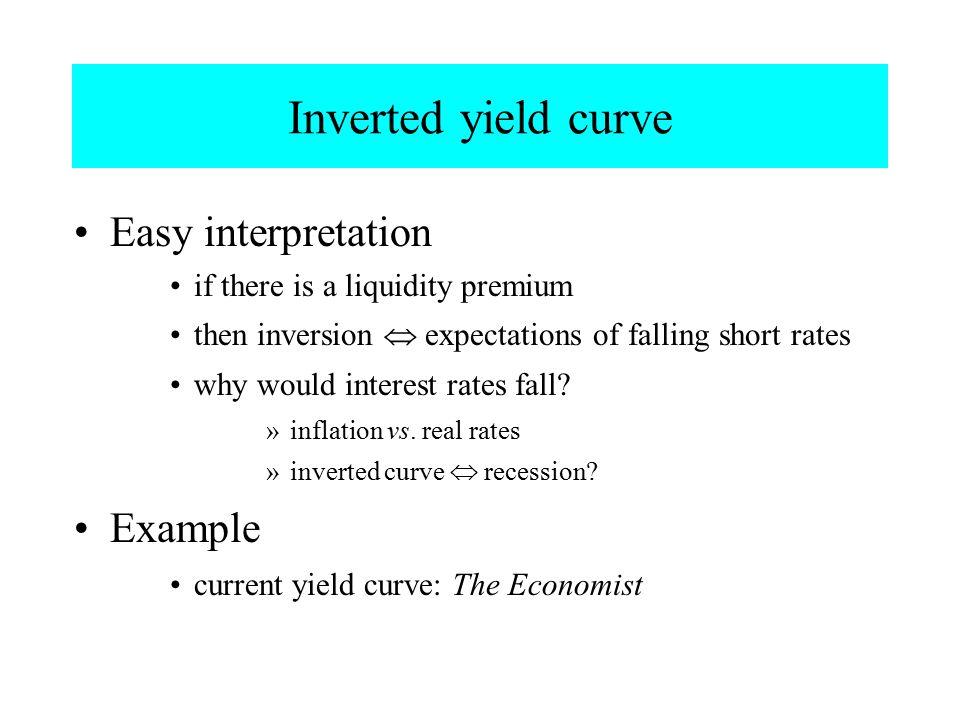 Inverted yield curve Easy interpretation Example