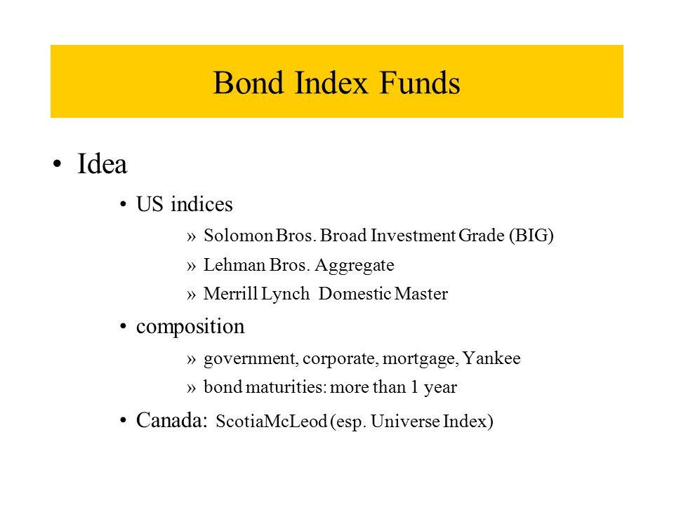 Bond Index Funds Idea US indices composition