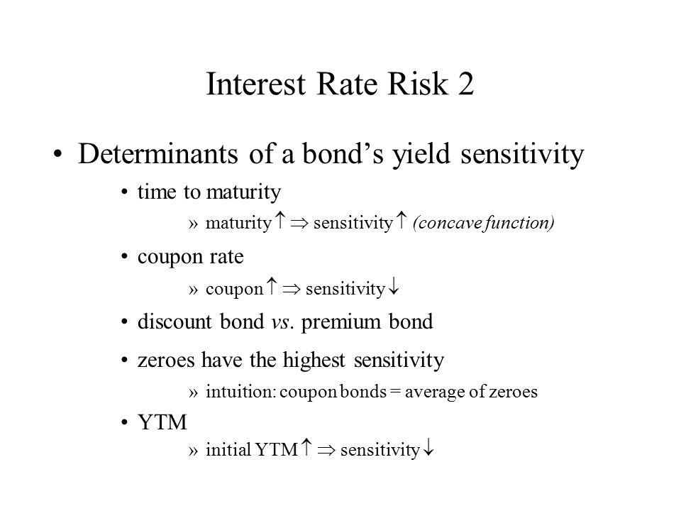 Interest Rate Risk 2 Determinants of a bond's yield sensitivity