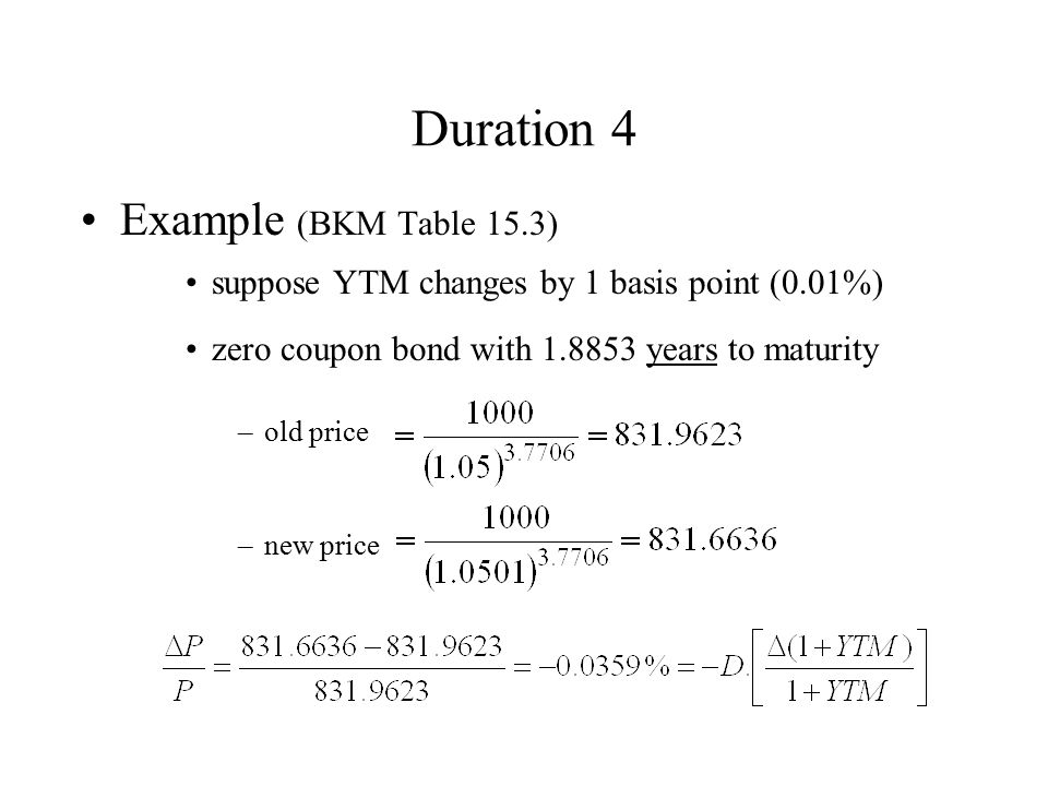 Duration 4 Example (BKM Table 15.3)