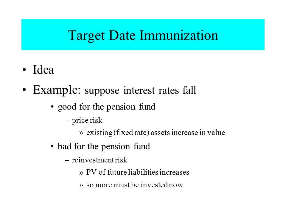 Target Date Immunization