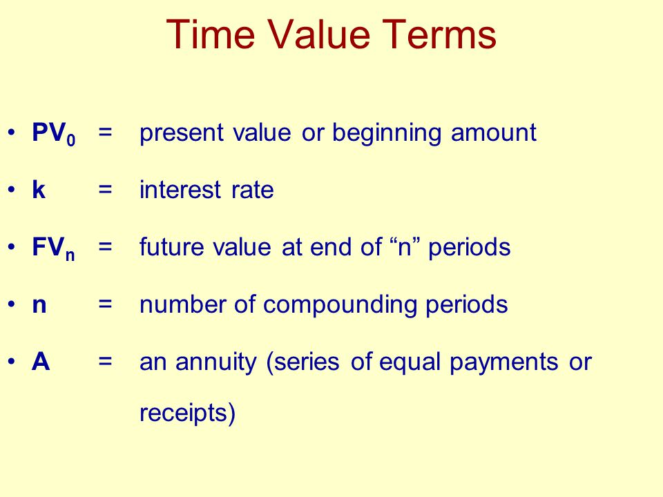 Time Value Terms PV0 = present value or beginning amount