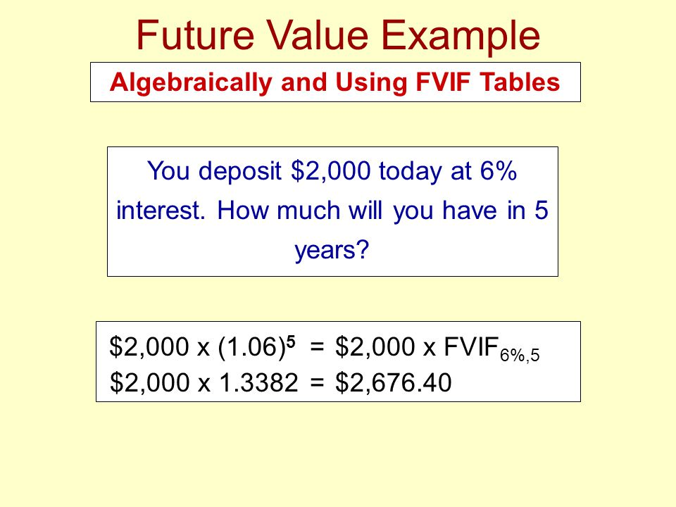 Algebraically and Using FVIF Tables