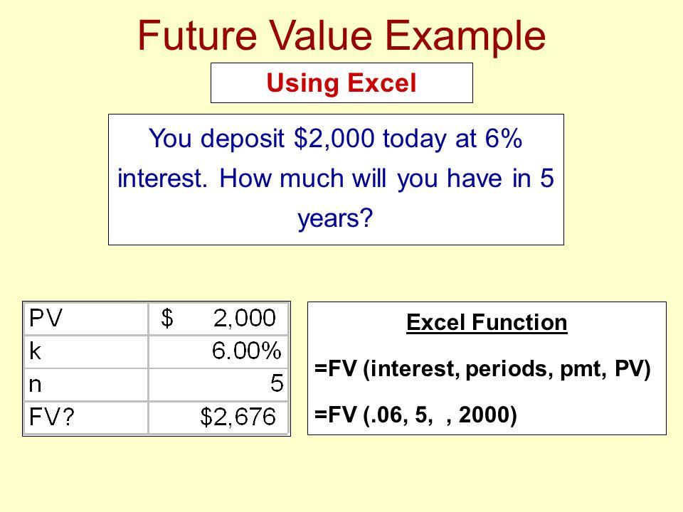 Future Value Example Using Excel