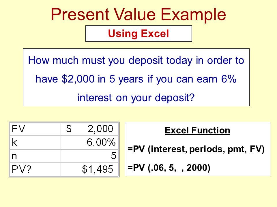 Present Value Example Using Excel
