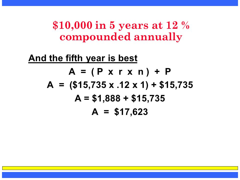 $10,000 in 5 years at 12 % compounded annually