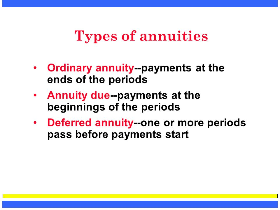 Types of annuities Ordinary annuity--payments at the ends of the periods. Annuity due--payments at the beginnings of the periods.