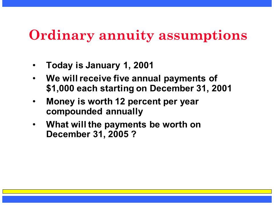 Ordinary annuity assumptions