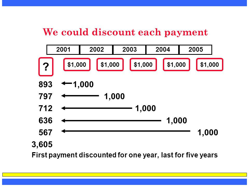 We could discount each payment