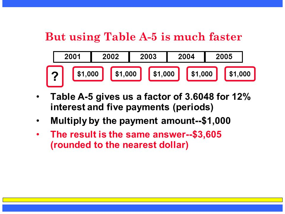 But using Table A-5 is much faster