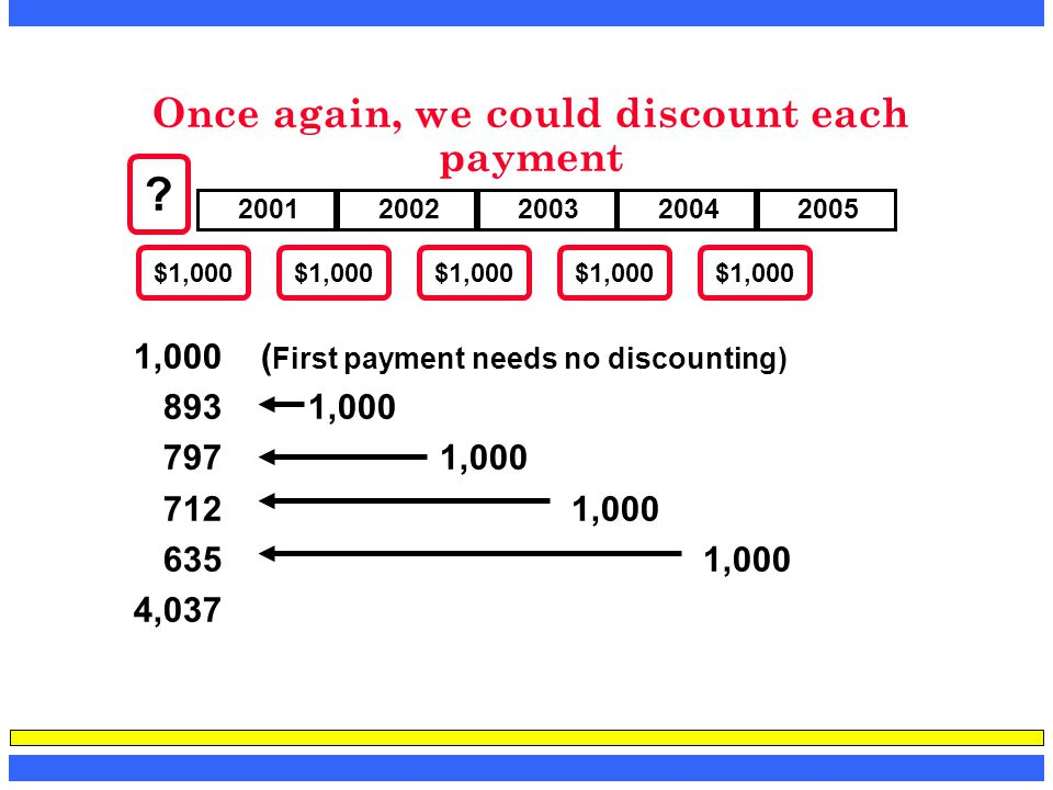 Once again, we could discount each payment