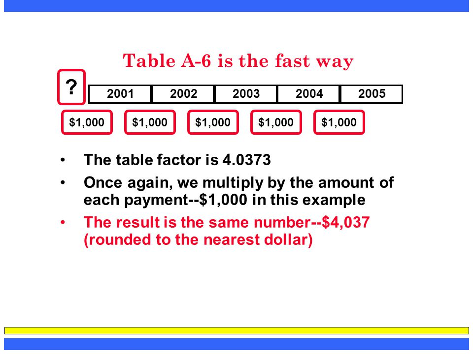 Table A-6 is the fast way The table factor is 4.0373