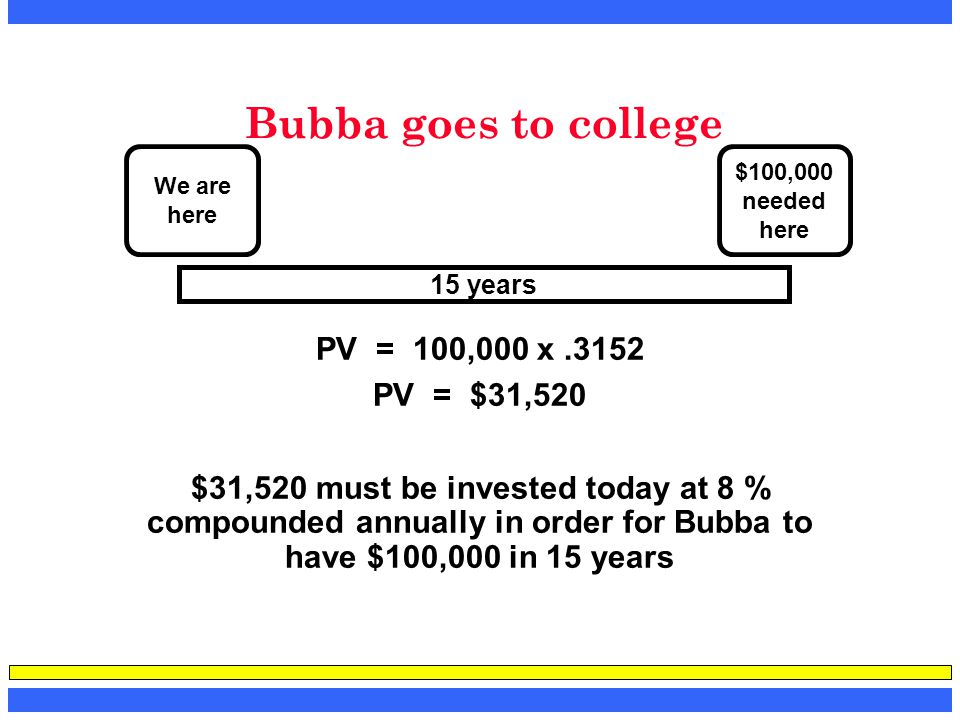 Bubba goes to college PV = 100,000 x .3152 PV = $31,520