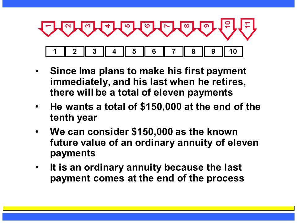 He wants a total of $150,000 at the end of the tenth year