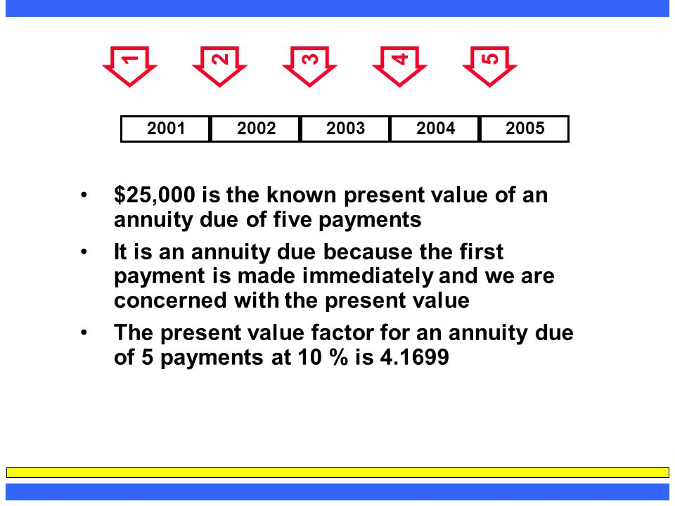 $25,000 is the known present value of an annuity due of five payments