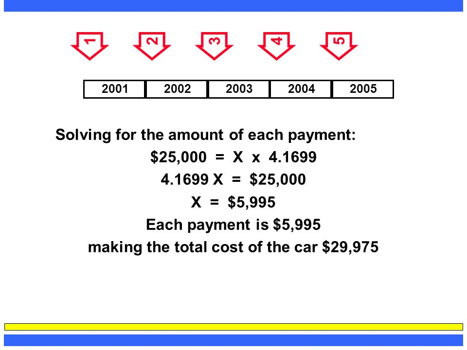 making the total cost of the car $29,975