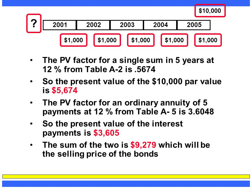 $10,000 2001. 2002. 2003. 2004. 2005. $1,000. $1,000. $1,000. $1,000. $1,000.