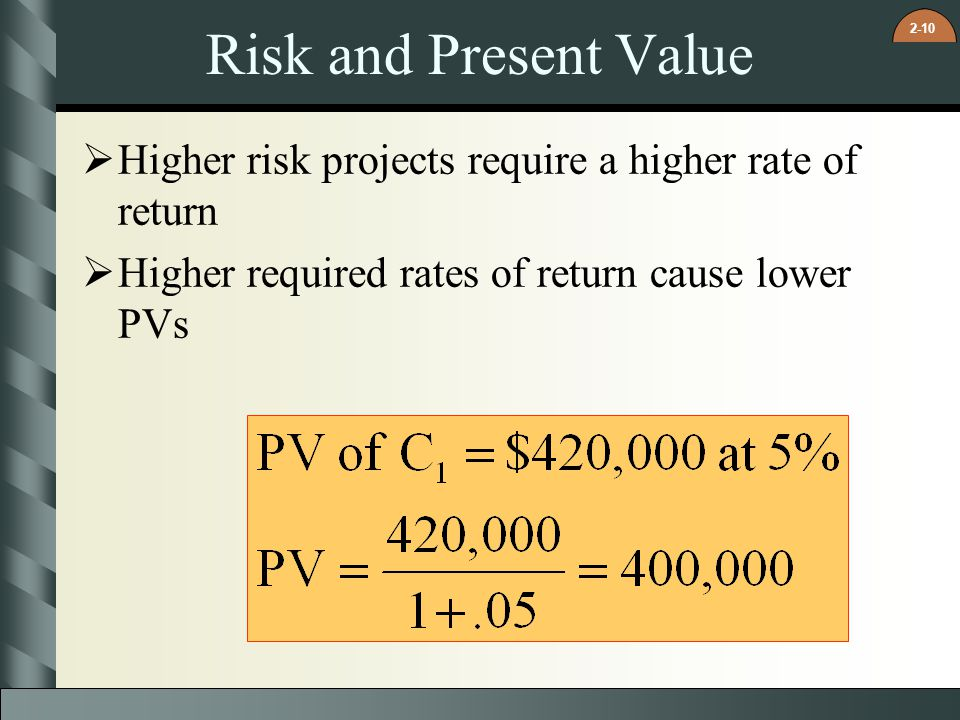 Risk and Present Value Higher risk projects require a higher rate of return.