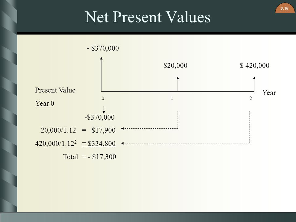 Net Present Values - $370,000 $20,000 $ 420,000 Present Value Year 0