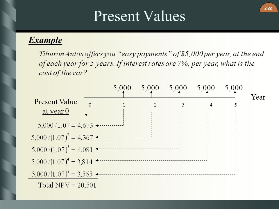 Present Values Example