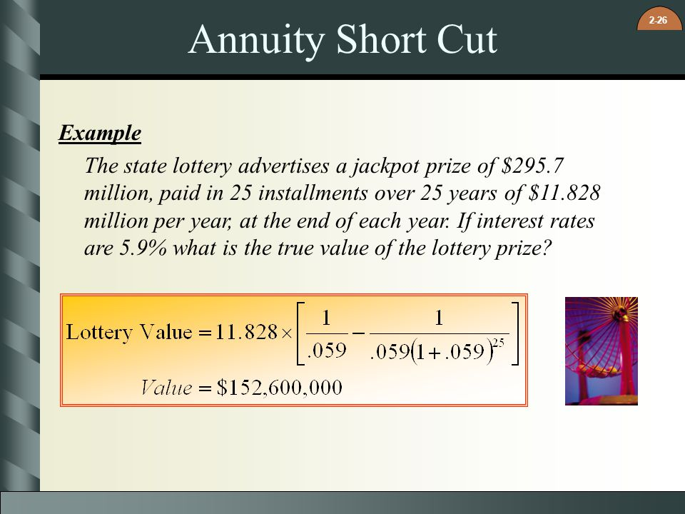 Annuity Short Cut Example