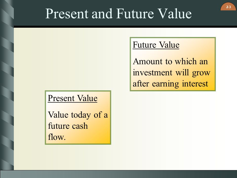 Present and Future Value